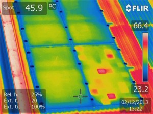 Solar Panel Inspections Scanpro Asset And